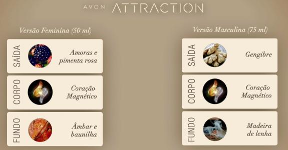 Attractio avon1